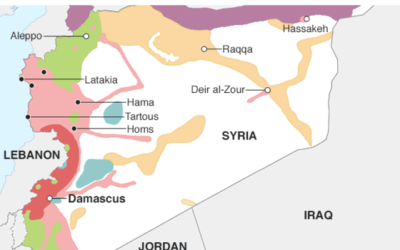 Is there a Civil war in Syria or a civil war among superpowers?